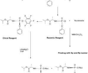 Nucleoside-Prodrug Synthesis: Chiral & Non Chiral Reagents